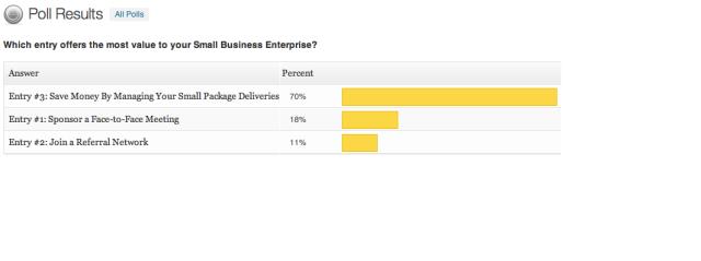 Sept. 2012 Supplier Spotlight Closing Poll Results