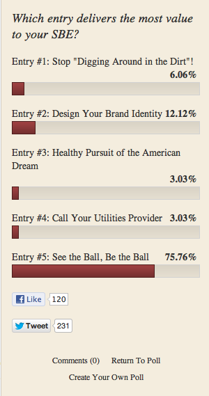 December 2012 Poll Results